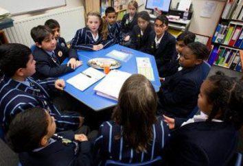 Concursos, competiciones para las escuelas primarias. La celebración de concursos en la escuela primaria