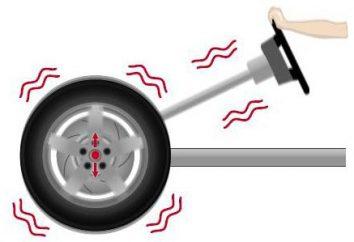 équilibre Wheel ce qui est nécessaire? équilibrage roue de leurs propres mains
