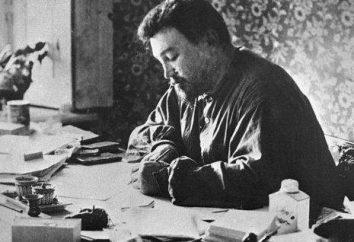 escritor russo Aleksandr Ivanovich Kuprin: a vida e obra, fatos interessantes