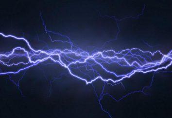 Electricidad Física: determinación, experiencia, unidad