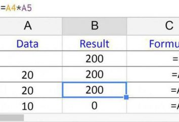 Jak zrobić mnożenia w Excelu
