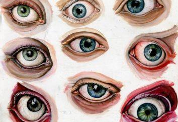Expression: come determinare i pensieri dell'interlocutore?