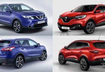 Renault kadjar: opis, dane techniczne, zdjęcia