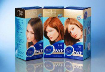 "Pintar ""Estelle"": Os números da paleta de cores. Melhor cor do cabelo"