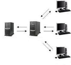 Cómo utilizar el servidor proxy