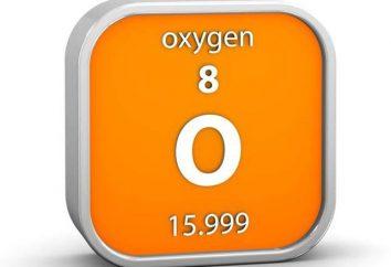 Ozono (elemento químico) propiedades designación de fórmula