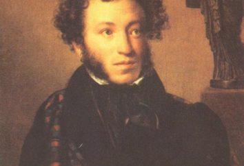 """A. S. Pushkin, """"Ama a Maid"""": Resumen de las obras"""