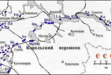Linha Mannerheim. O avanço da Linha Mannerheim