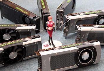Karty Asus wideo NVIDIA GeForce GTX TITAN Z: przegląd cech