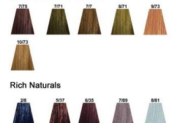 """farbowania włosów """"Wella Color Touch"""". Paleta kolorów"""