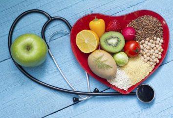 Bezholesterinovaya Dieta: il menu per la settimana