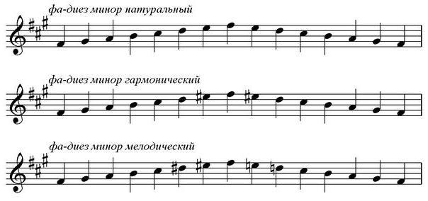 melodisch moll tonleiter