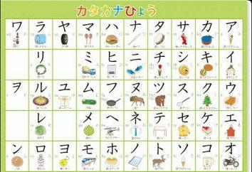 Kana: hiragana et katakana