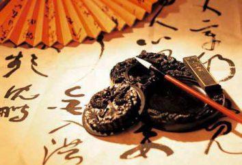 Chińska kaligrafia – sztuka klasycznej sztuce starożytnego Wschodu