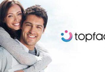"""""""Topfeys"""": Kundenrezensionen, die Funktionen und interessante Fakten"""