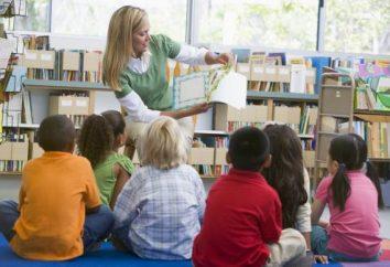 Die Entwicklung der Sprache in der Vorbereitungsgruppe. Synopsis Klassen auf die Sprachentwicklung in der Vorbereitungsgruppe