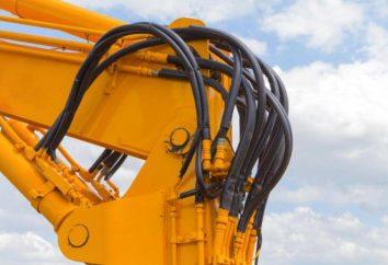 Qu'est-ce que l'hydraulique? Définir le concept
