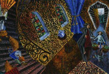 """V. Hauff Geschichte """"Little Longnose"""": Zusammenfassung der Arbeiten"""