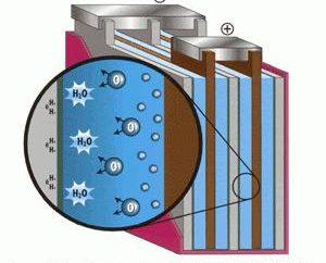 akumulator żelowy: opinie. akumulator żelowy: konstrukcja i charakterystyka