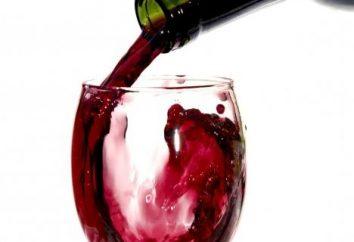 Alkohol: Lista według typu