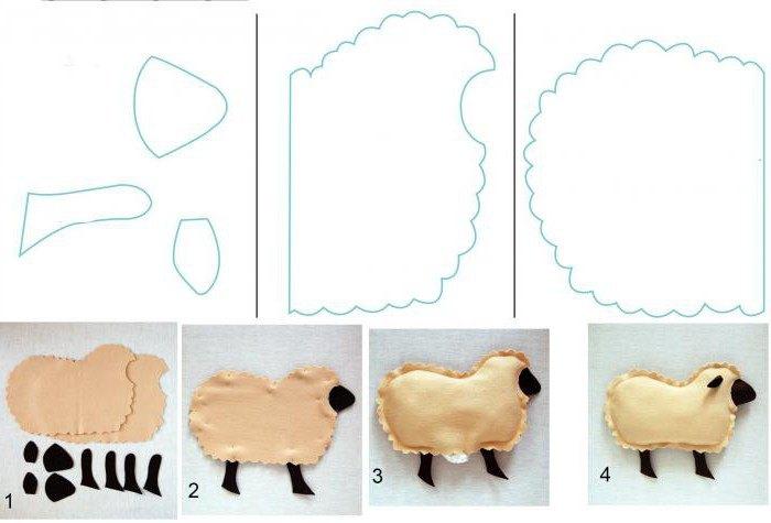 Clase magistral, cómo coser el uso de patrones de juguetes ...