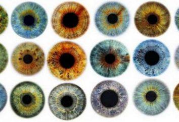 Lo que la cirugía se realiza cambiando el color de los ojos?