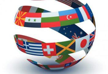 Territorio en el derecho internacional: concepto y tipos
