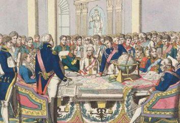 Confédération allemande (1815 – 1866)
