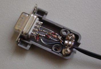 RS-232: przegląd standardowych rozmiarów i typów