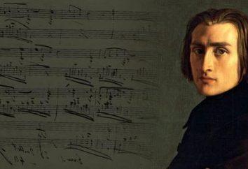 Compositores da era romântica do século 19
