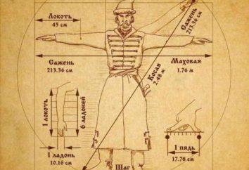 mesure Vintage de longueur, surface, masse. Valeur mesure les anciennes valeurs de mesure dans Rus