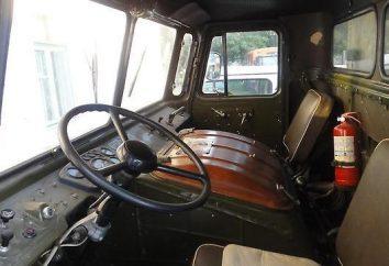 Zużycie paliwa GAZ-66 100 km. Charakterystyka techniczna GAZ-66
