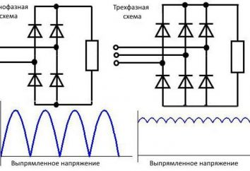 L'apparato e principio di funzionamento di un circuito raddrizzatore a ponte di diodi