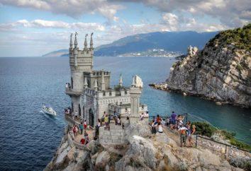 Urlaub am Meer, oder wie auf die Krim mit dem Auto zu bekommen