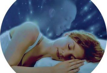 Interpretacja: What Dreams martwych żywy?