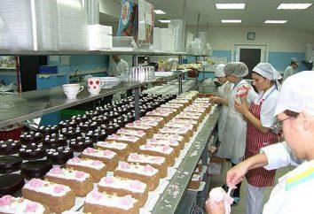 Mąka produkty cukiernicze. Technologia wytwarzania wyrobów cukierniczych