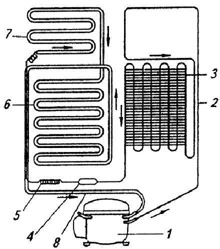 """Kühlschrank """"Nord"""": Beschreibung, Instruktion und mögliche Störungen"""