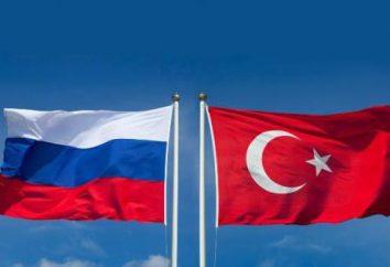 Les relations entre la Russie et la Turquie: les prévisions pour l'avenir