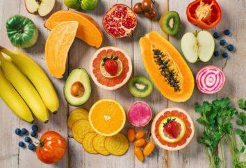 Quels sont les aliments mauvais pour votre peau?