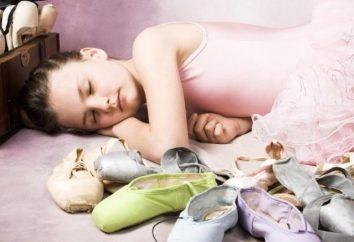 Interpretação de sapatos Sonho – que sapatos de um sonho das mulheres?