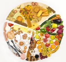 Achtung: Produkte mit einem hohen glykämischen Index!