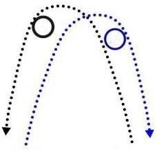 Jak nauczyć się żonglować kul