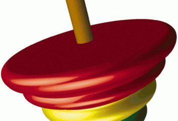Desarrollar sus dedos, o una tapa con rosca: cómo ejecutarlo