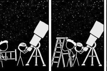 Il telescopio è necessario per fare che cosa? Guardate nello spazio
