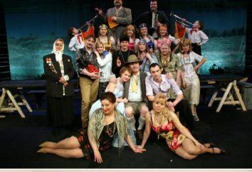 """""""Wspólnota Taganka Aktorzy"""": teatru, aktorów, repertuar i opinii publiczności"""