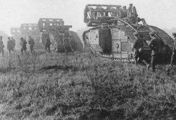 Les noms des chars de la Seconde Guerre mondiale, l'allemand et soviétique. Les noms des chars russes