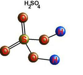 Stężenie i gęstość kwasu siarkowego. Zależność gęstości od stężenia kwasu siarkowego akumulatora
