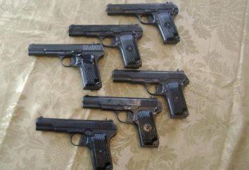 pistolet TT: spécifications. Pistolet Tula Tokarev – les armes à feu légendaires