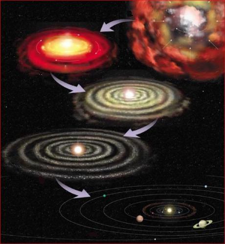 photos système solaire