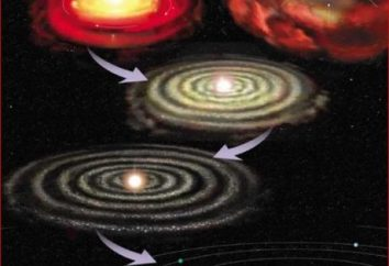 fatti interessanti circa il sistema solare. Lo studio dei pianeti del Sistema Solare